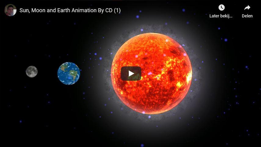 maanpositie zon